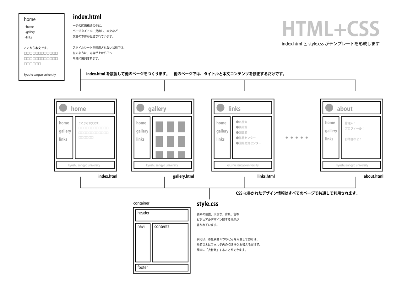 html_css_2.png
