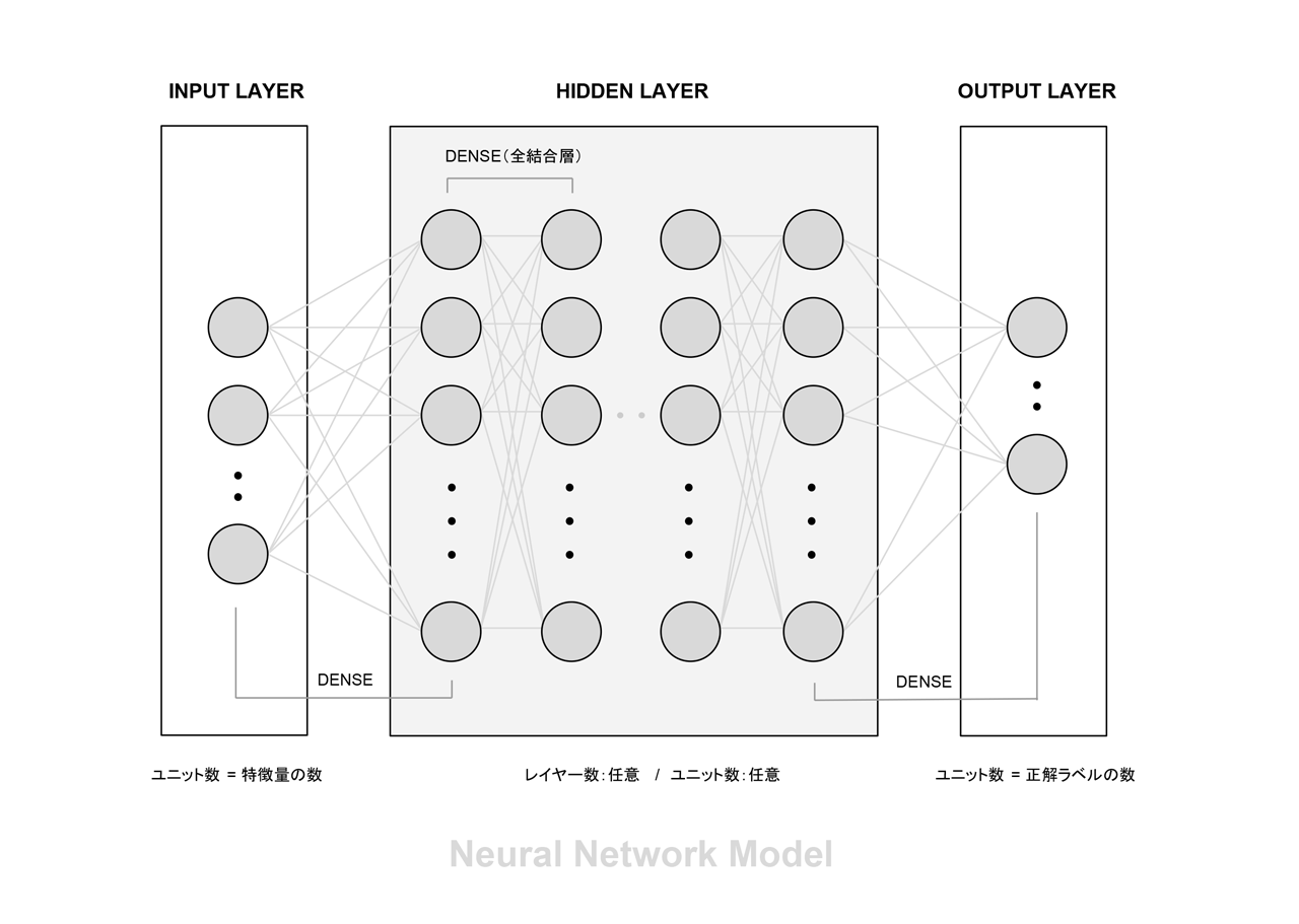 NeuralNetwork.png
