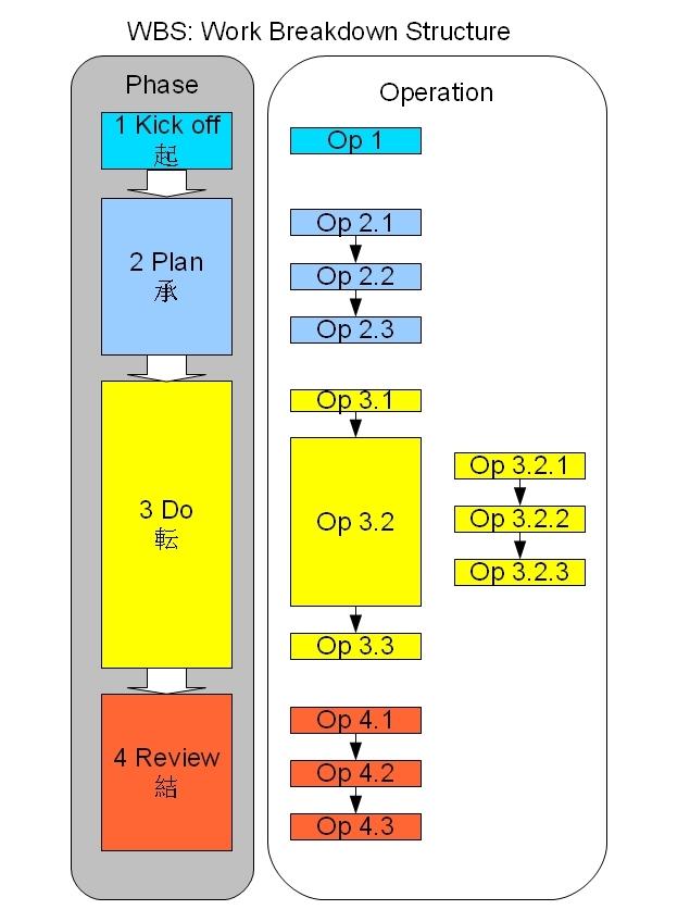 WBS_sample.jpg