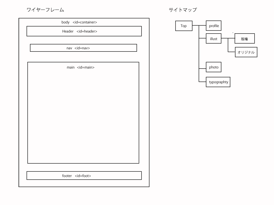 wireframe_sitemap.png