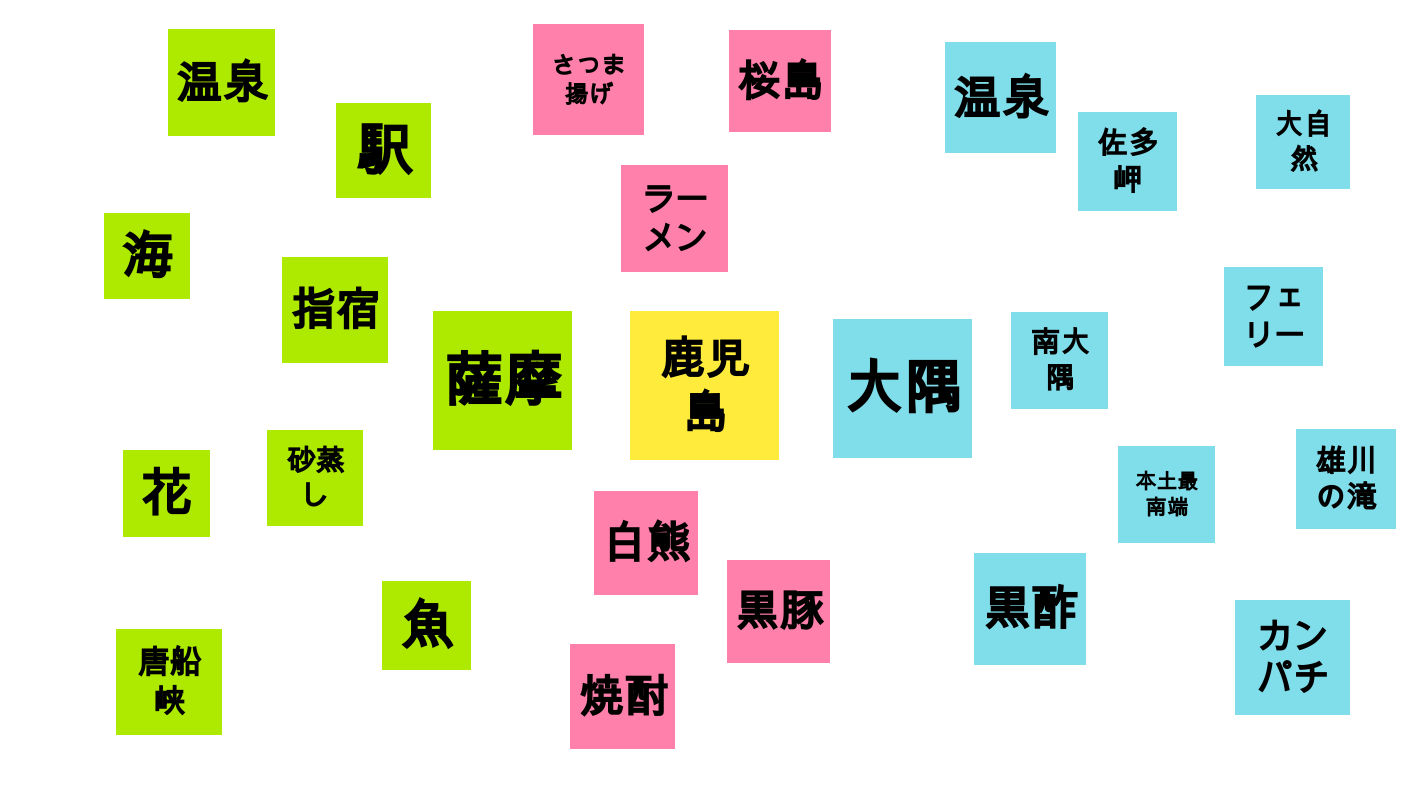 kagosima_mapping.png