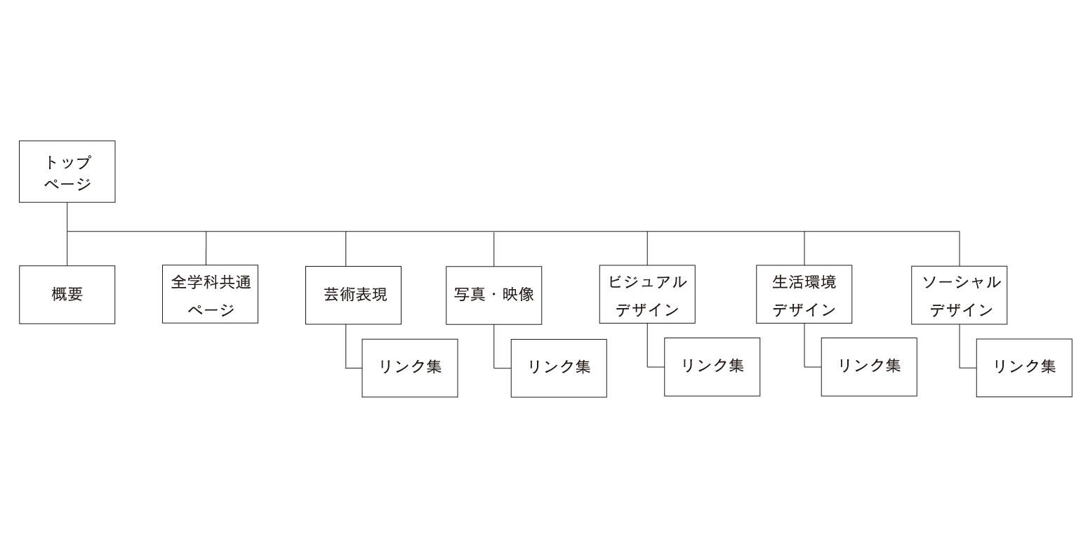 sitmap.jpg