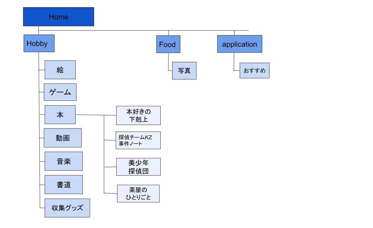 sitemap1.jpg