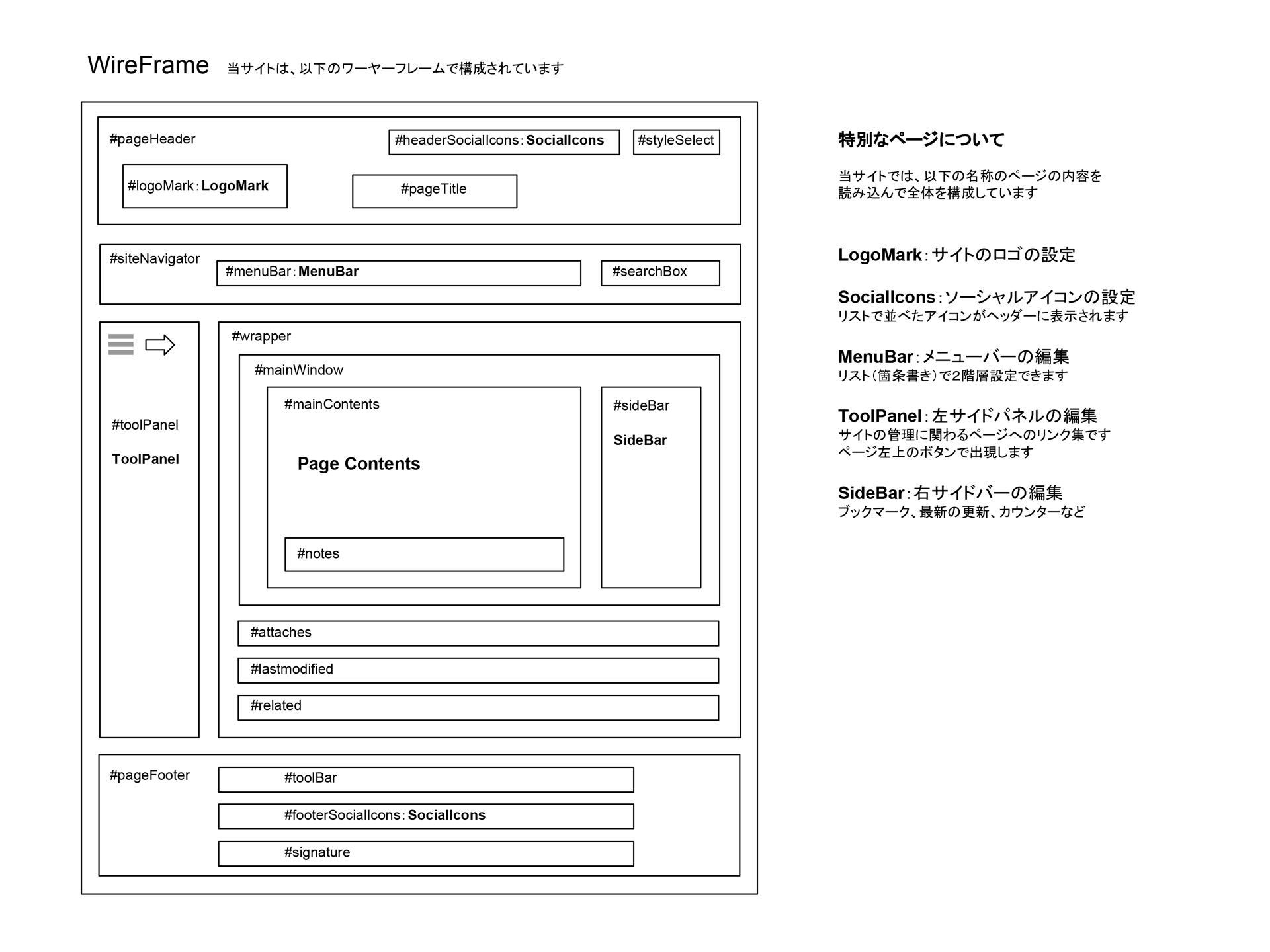 Wireframe_OSJP.png