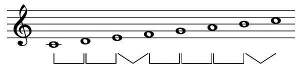 M-Scale.jpg