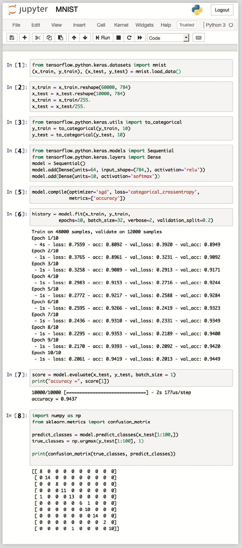 SampleCode.jpg