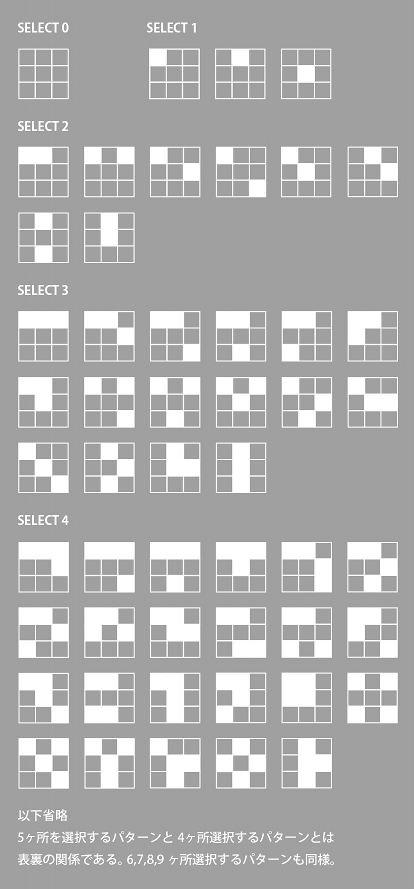 図5. 「正方形3×3」の塗り分け