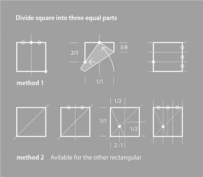 図8. 3等分に折る方法