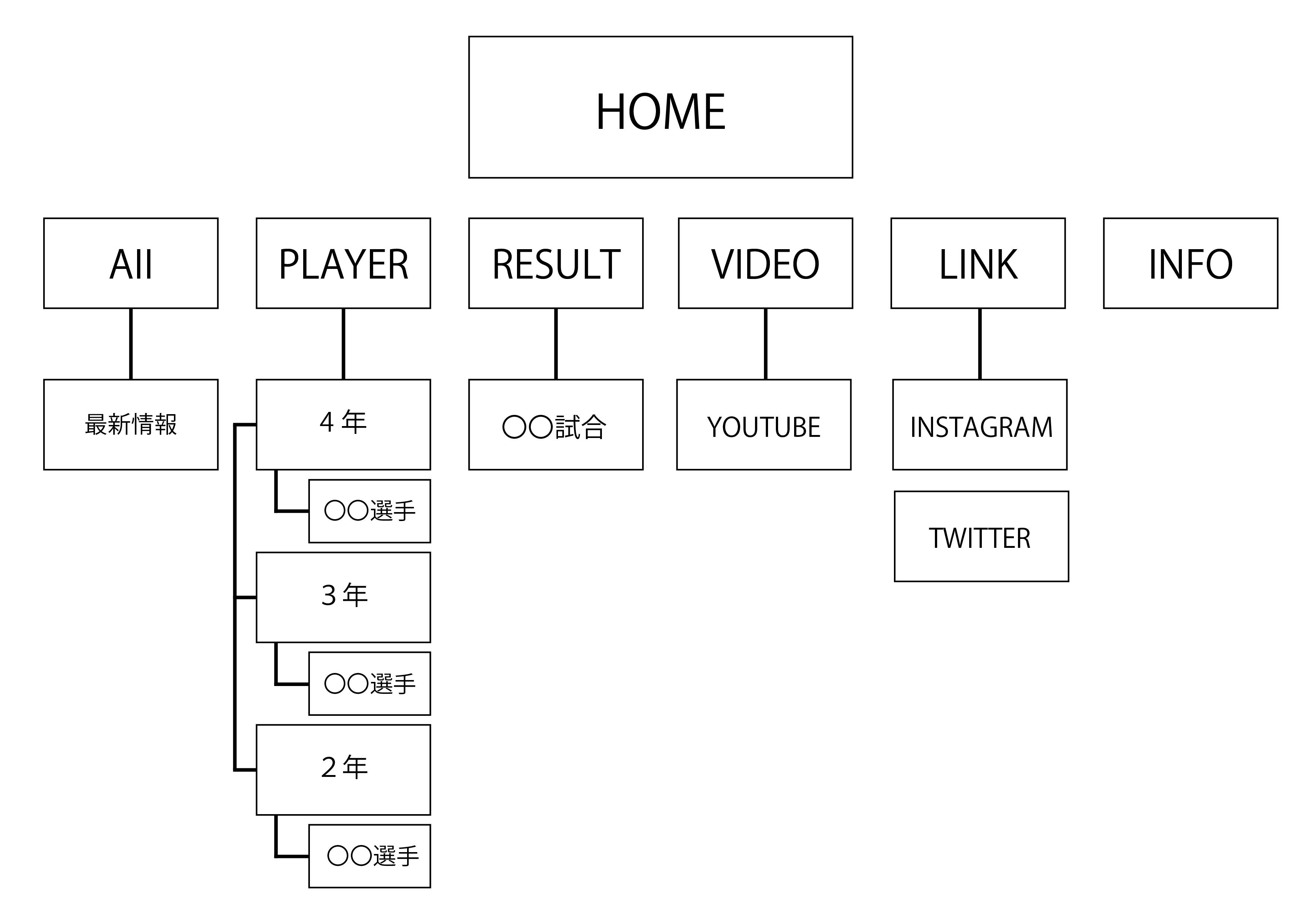 サイトマップ.jpeg