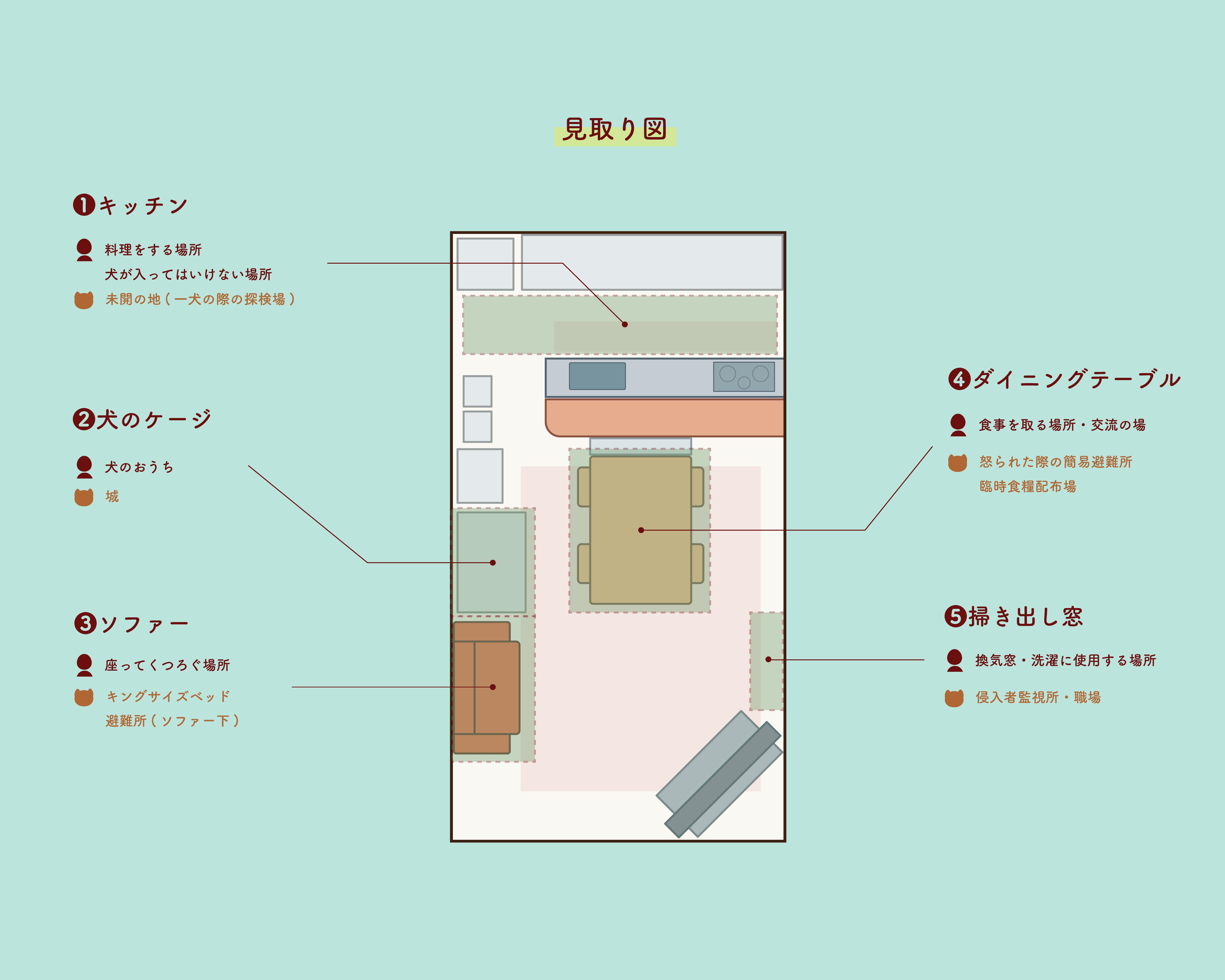 見取り図2.png
