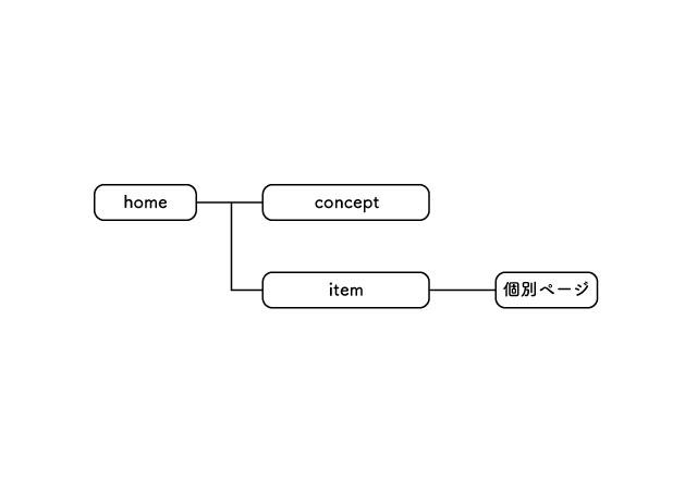 sitemap_2.jpg